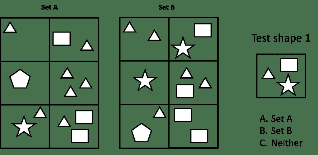 Abstract Reasoning Revision Tips