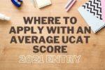 average ucat score 2021