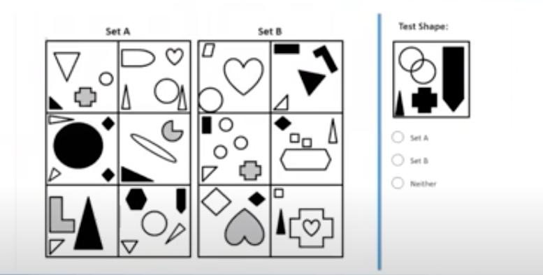 ucat abstract reasoning example question webinar